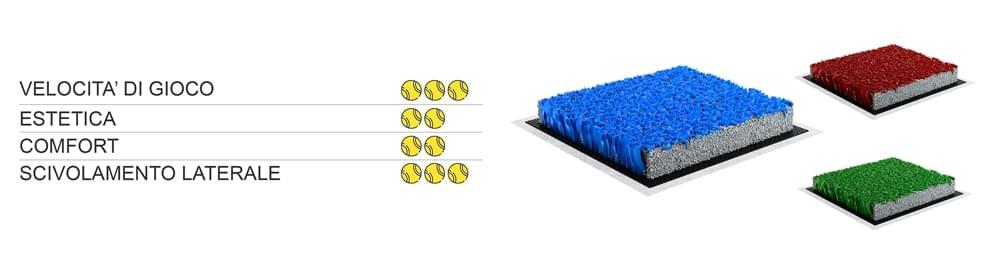Erba sintetica Fibrillato - Extreme 14 Padel - foto rappresentativa caratteristiche di gioco